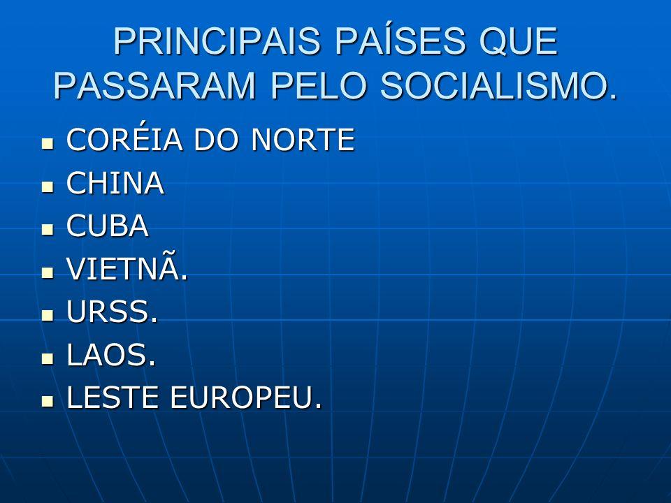 PRINCIPAIS PAÍSES QUE PASSARAM PELO SOCIALISMO. CORÉIA DO NORTE CORÉIA DO NORTE CHINA CHINA CUBA CUBA VIETNÃ. VIETNÃ. URSS. URSS. LAOS. LAOS. LESTE EU