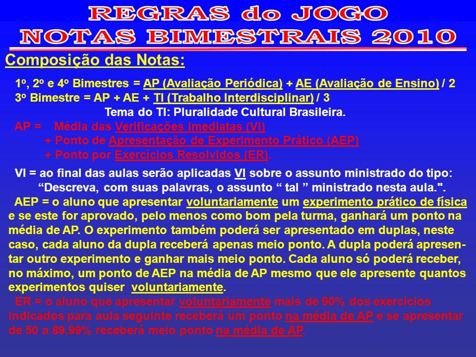 PRIMEIRO BIMESTRE UD IV.MOVIMENTO ONDULATÓRIO. 1.ONDAS.