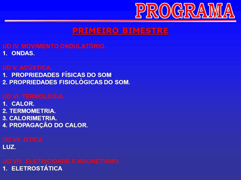 PRIMEIRO BIMESTRE UD IV. MOVIMENTO ONDULATÓRIO. 1.ONDAS. UD V. ACÚSTICA. 1.PROPRIEDADES FÍSICAS DO SOM. 2. PROPRIEDADES FISIOLÓGICAS DO SOM. UD VI. TE