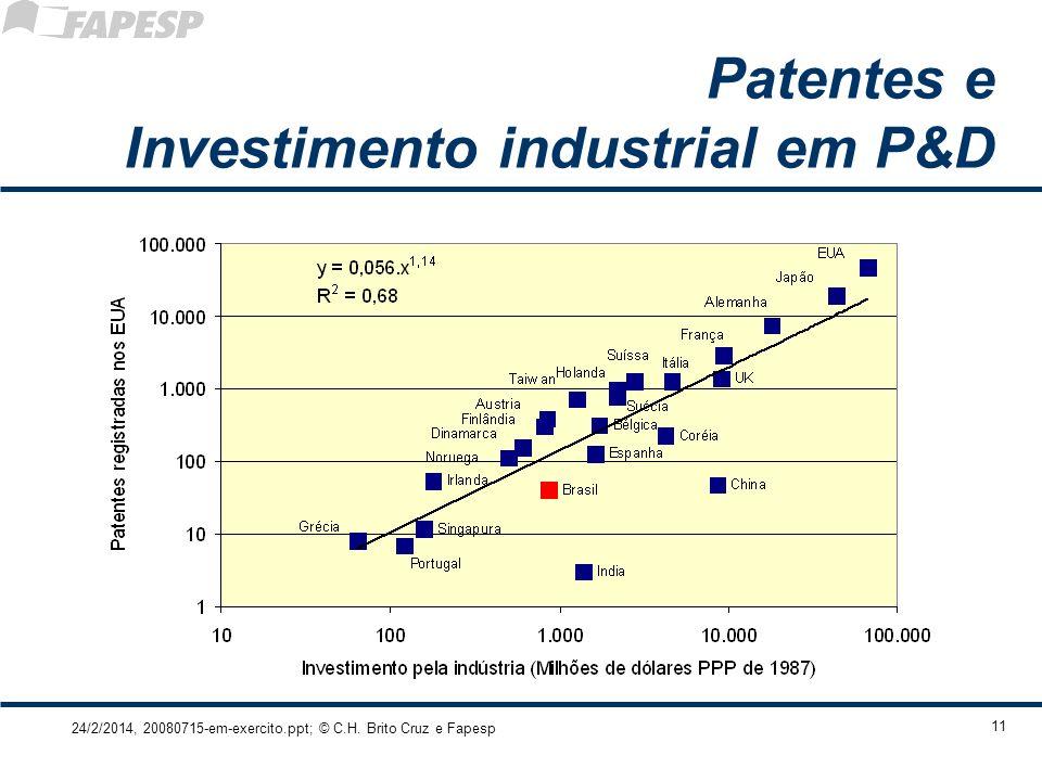 24/2/2014, 20080715-em-exercito.ppt; © C.H. Brito Cruz e Fapesp 11 Patentes e Investimento industrial em P&D