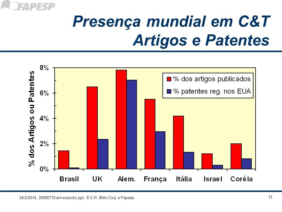 24/2/2014, 20080715-em-exercito.ppt; © C.H. Brito Cruz e Fapesp 13 Presença mundial em C&T Artigos e Patentes