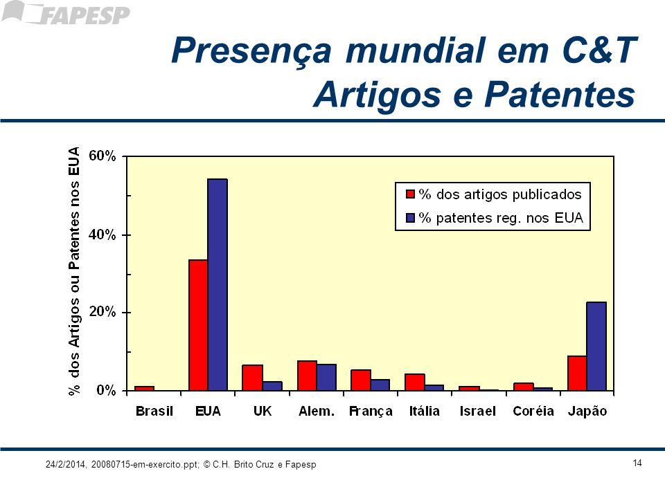 24/2/2014, 20080715-em-exercito.ppt; © C.H. Brito Cruz e Fapesp 14 Presença mundial em C&T Artigos e Patentes