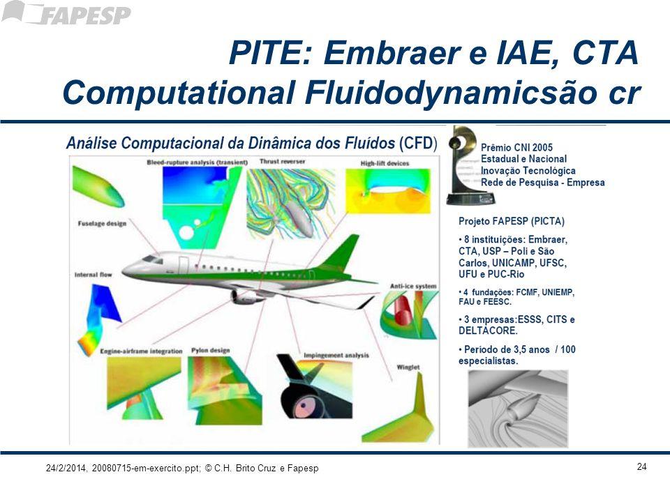 24/2/2014, 20080715-em-exercito.ppt; © C.H. Brito Cruz e Fapesp 24 PITE: Embraer e IAE, CTA Computational Fluidodynamicsão cr