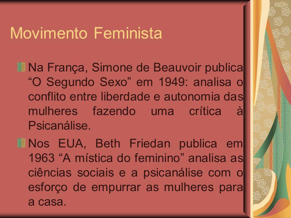 Movimento Feminista Na França, Simone de Beauvoir publica O Segundo Sexo em 1949: analisa o conflito entre liberdade e autonomia das mulheres fazendo uma crítica à Psicanálise.