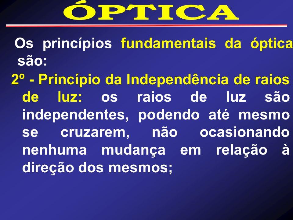 Os princípios fundamentais da óptica são: 2º - Princípio da Independência de raios de luz: os raios de luz são independentes, podendo até mesmo se cru