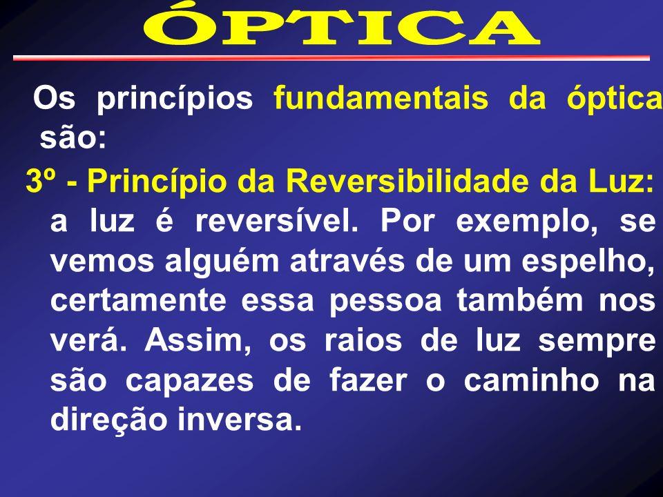 Os princípios fundamentais da óptica são: 3º - Princípio da Reversibilidade da Luz: a luz é reversível. Por exemplo, se vemos alguém através de um esp