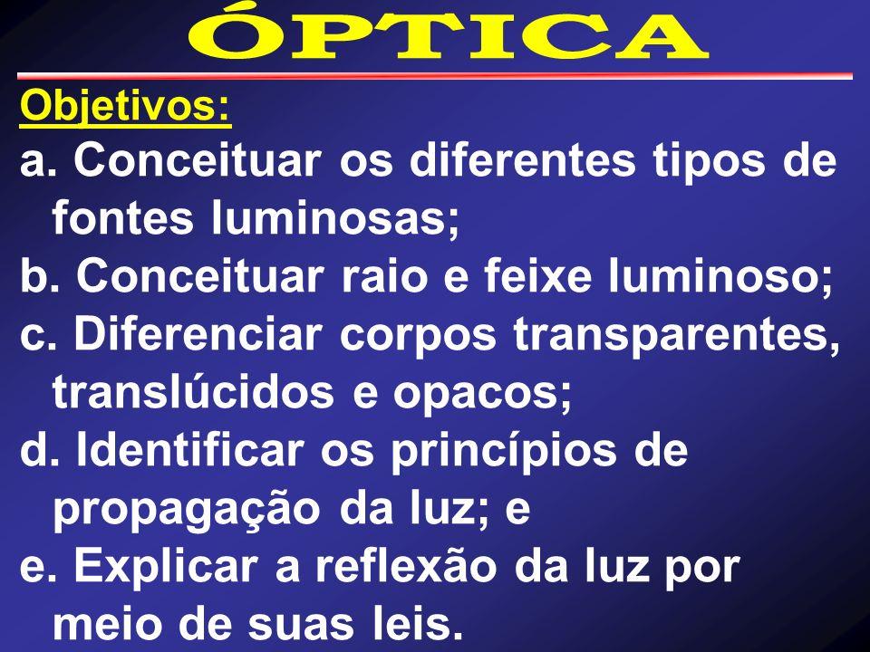 Objetivos: a. Conceituar os diferentes tipos de fontes luminosas; b. Conceituar raio e feixe luminoso; c. Diferenciar corpos transparentes, translúcid