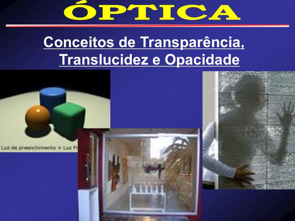 Conceitos de Transparência, Translucidez e Opacidade