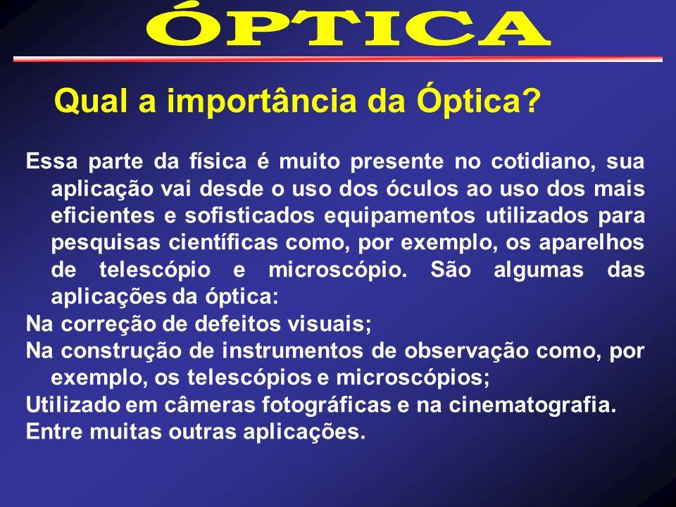 Qual a importância da Óptica.Óptica é o ramo da Física que estuda os fenômenos relacionados à luz.