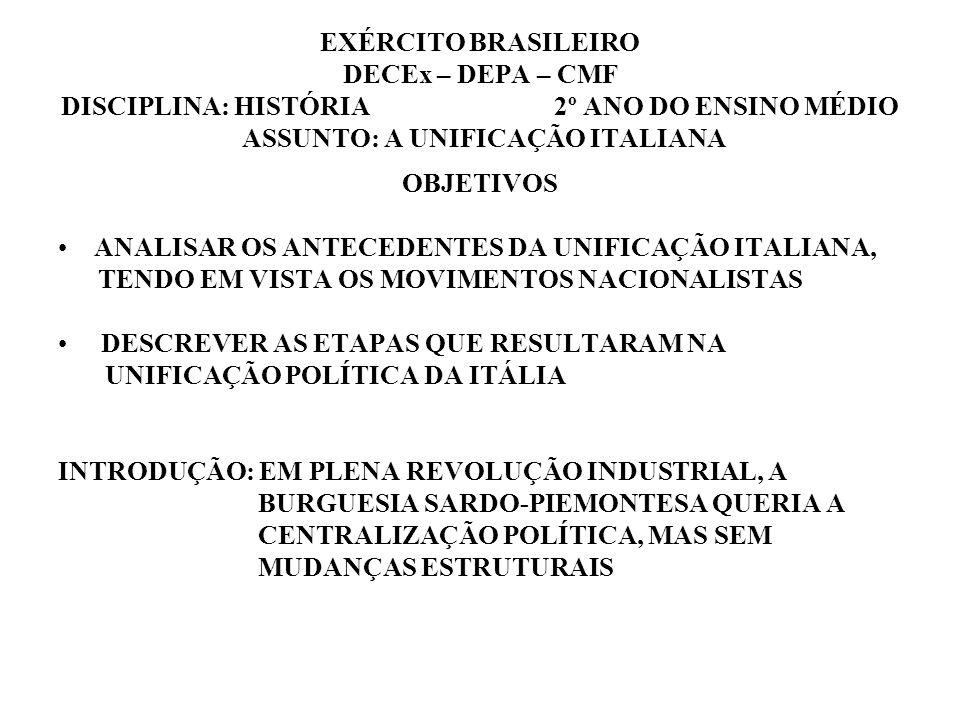 EXÉRCITO BRASILEIRO DECEx – DEPA – CMF DISCIPLINA: HISTÓRIA 2º ANO DO ENSINO MÉDIO ASSUNTO: A UNIFICAÇÃO ITALIANA OBJETIVOS ANALISAR OS ANTECEDENTES DA UNIFICAÇÃO ITALIANA, TENDO EM VISTA OS MOVIMENTOS NACIONALISTAS DESCREVER AS ETAPAS QUE RESULTARAM NA UNIFICAÇÃO POLÍTICA DA ITÁLIA INTRODUÇÃO: EM PLENA REVOLUÇÃO INDUSTRIAL, A BURGUESIA SARDO-PIEMONTESA QUERIA A CENTRALIZAÇÃO POLÍTICA, MAS SEM MUDANÇAS ESTRUTURAIS