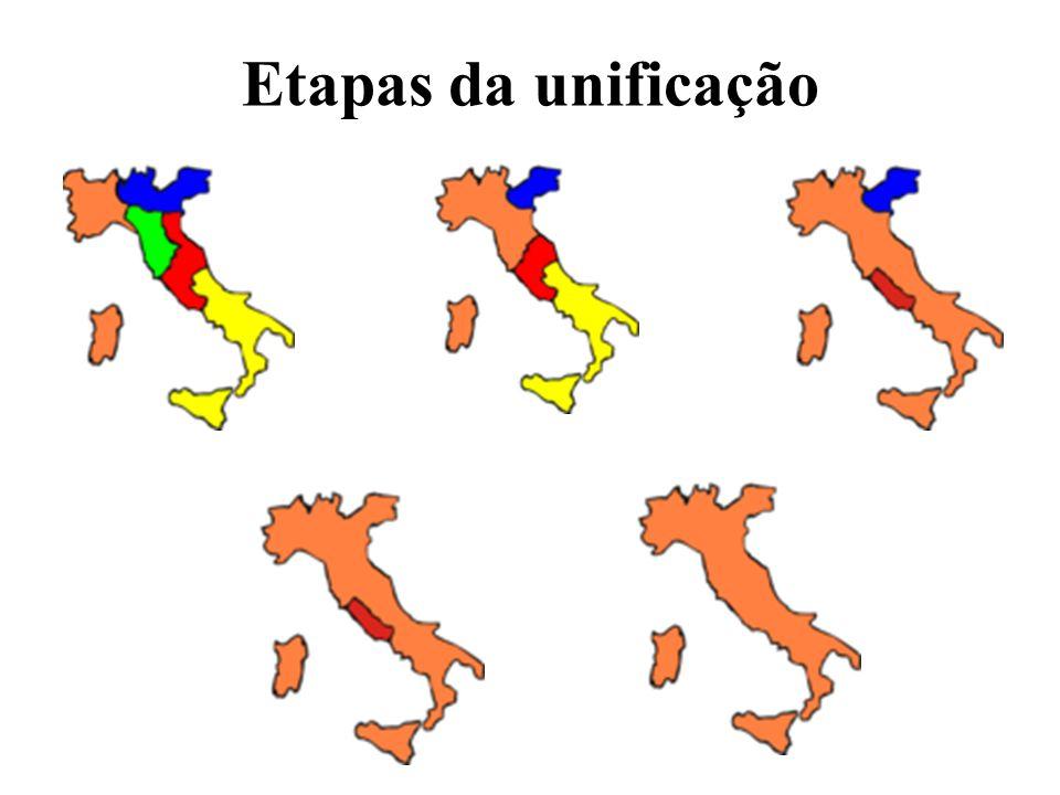 Etapas da unificação