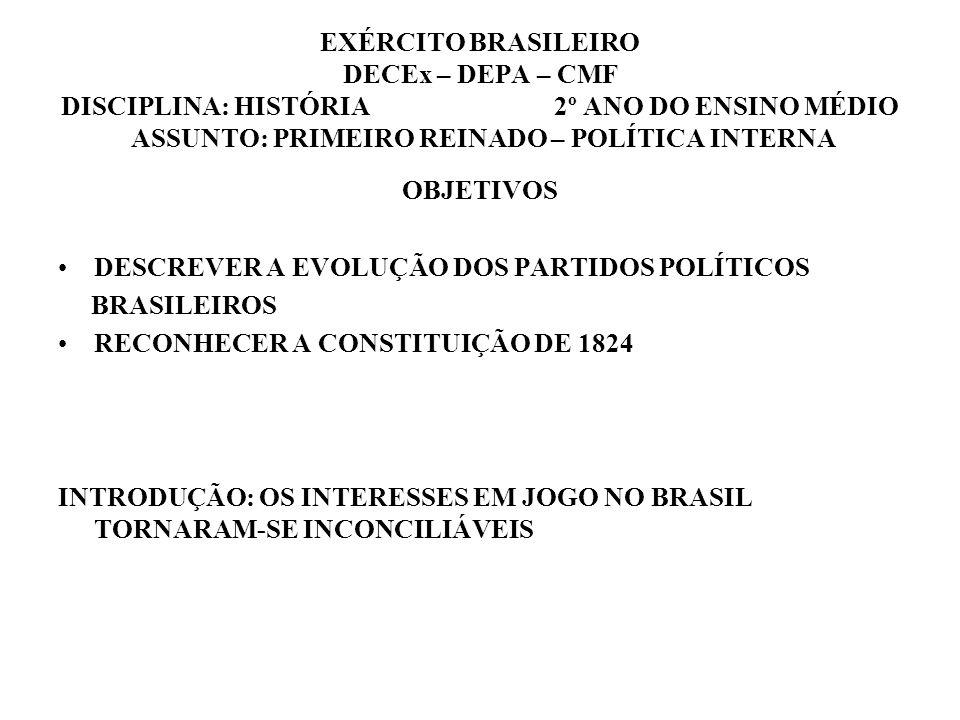 EXÉRCITO BRASILEIRO DECEx – DEPA – CMF DISCIPLINA: HISTÓRIA 2º ANO DO ENSINO MÉDIO ASSUNTO: PRIMEIRO REINADO – POLÍTICA INTERNA OBJETIVOS DESCREVER A