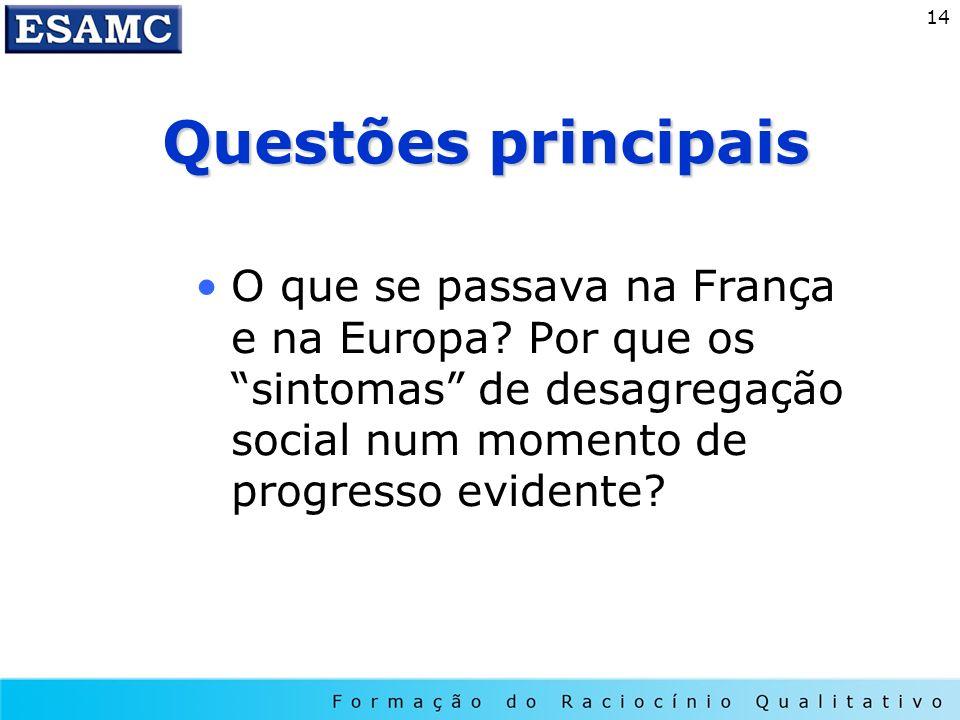 14 Questões principais O que se passava na França e na Europa? Por que os sintomas de desagregação social num momento de progresso evidente?