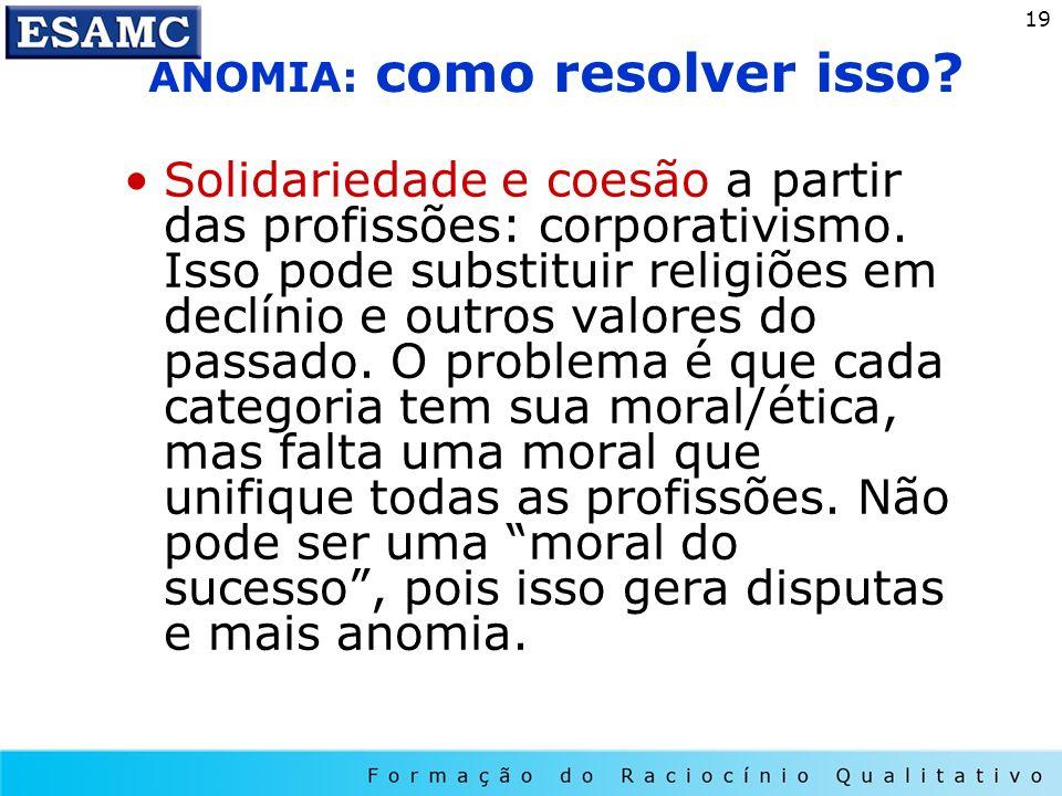 19 ANOMIA: como resolver isso? Solidariedade e coesão a partir das profissões: corporativismo. Isso pode substituir religiões em declínio e outros val