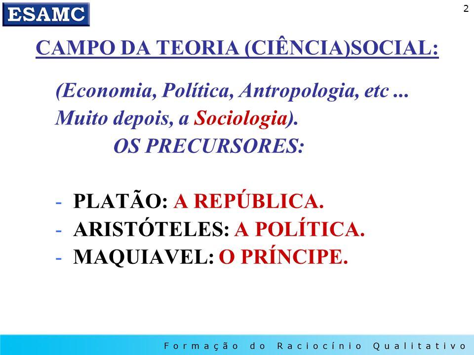 2 CAMPO DA TEORIA (CIÊNCIA)SOCIAL: (Economia, Política, Antropologia, etc... Muito depois, a Sociologia). OS PRECURSORES: -PLATÃO: A REPÚBLICA. -ARIST