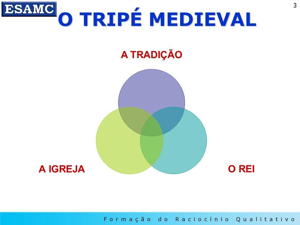 3 O TRIPÉ MEDIEVAL A TRADIÇÃO O REI A IGREJA