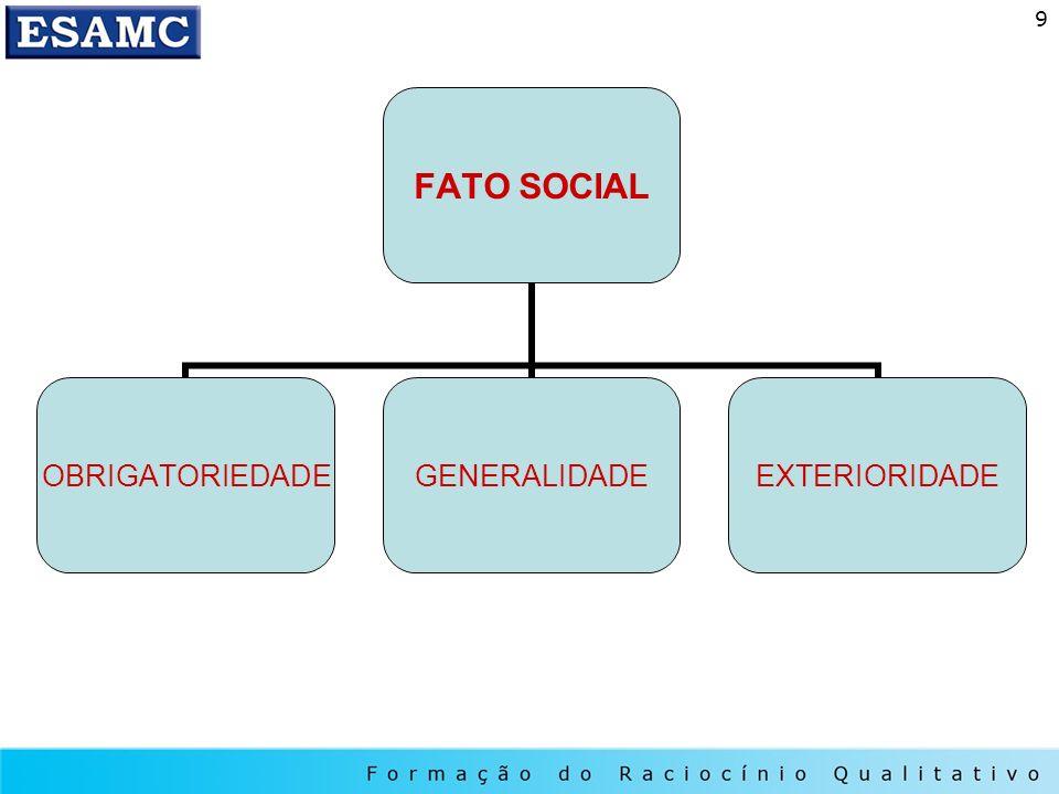 10 DURKHEIM Objetividade cientifica: - Os fatos sociais devem ser tratados como coisas exteriores pelo investigador