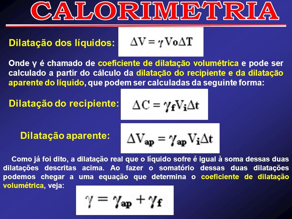 Onde γ é chamado de coeficiente de dilatação volumétrica e pode ser calculado a partir do cálculo da dilatação do recipiente e da dilatação aparente d