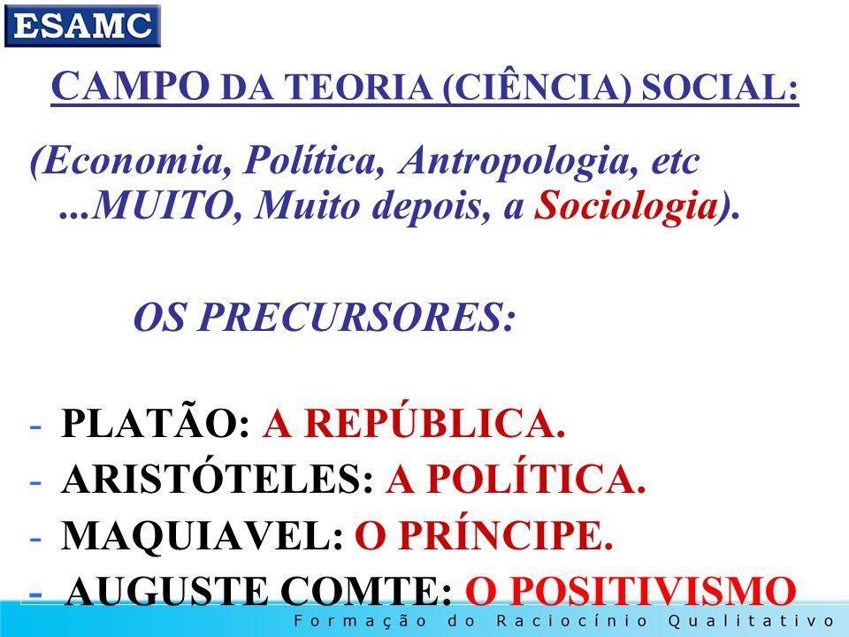 CAMPO DA TEORIA (CIÊNCIA) SOCIAL: (Economia, Política, Antropologia, etc...MUITO, Muito depois, a Sociologia). OS PRECURSORES: -PLATÃO: A REPÚBLICA. -