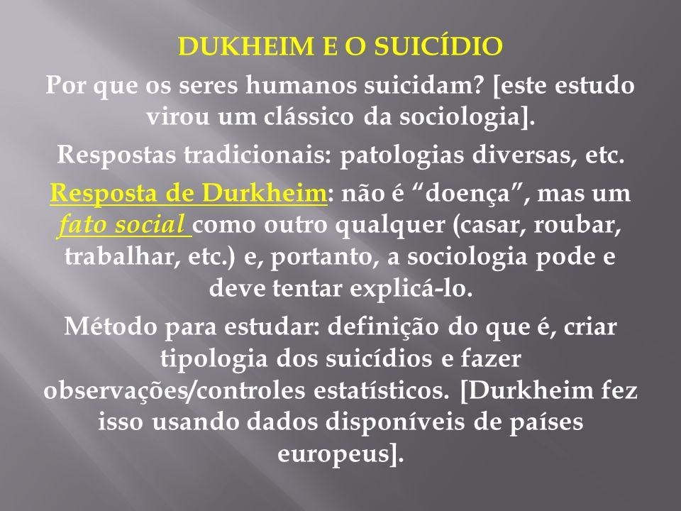 DUKHEIM E O SUICÍDIO Por que os seres humanos suicidam? [este estudo virou um clássico da sociologia]. Respostas tradicionais: patologias diversas, et
