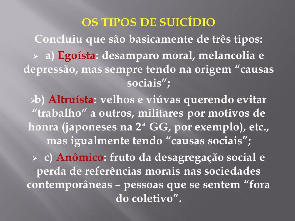 OS TIPOS DE SUICÍDIO Concluiu que são basicamente de três tipos: a) Egoísta: desamparo moral, melancolia e depressão, mas sempre tendo na origem causa