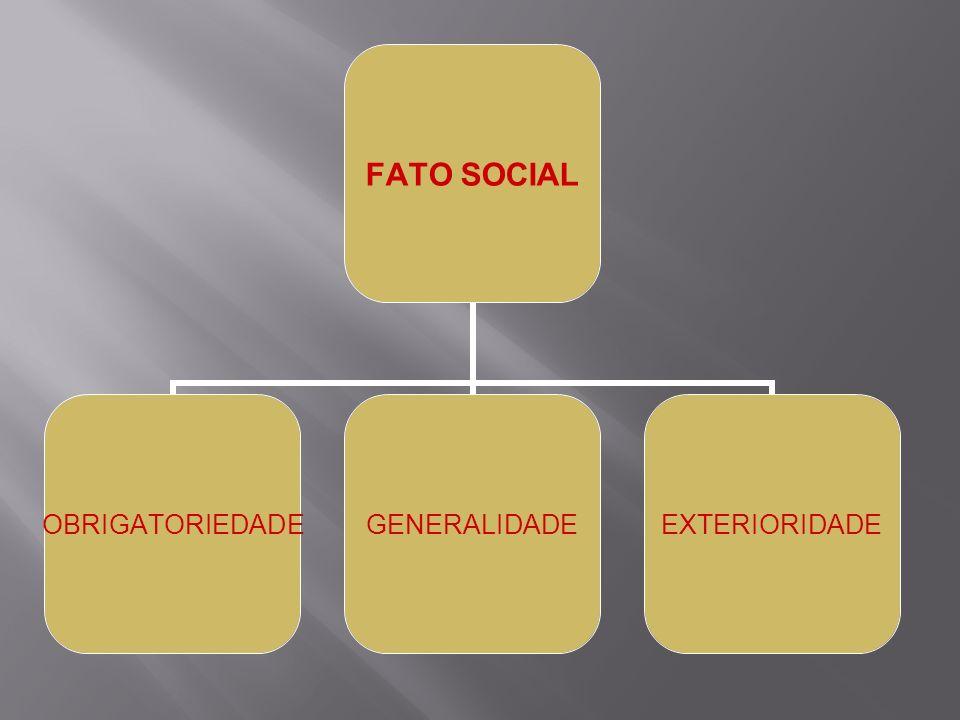 Os FATOS SOCIAIS são de dois tipos: a) Maneiras de agir : - mutáveis, como a dinâmica social de Comte: correntes de opinião ou ideologias, movimentos sociais, casamentos, suicídios, crimes, etc.