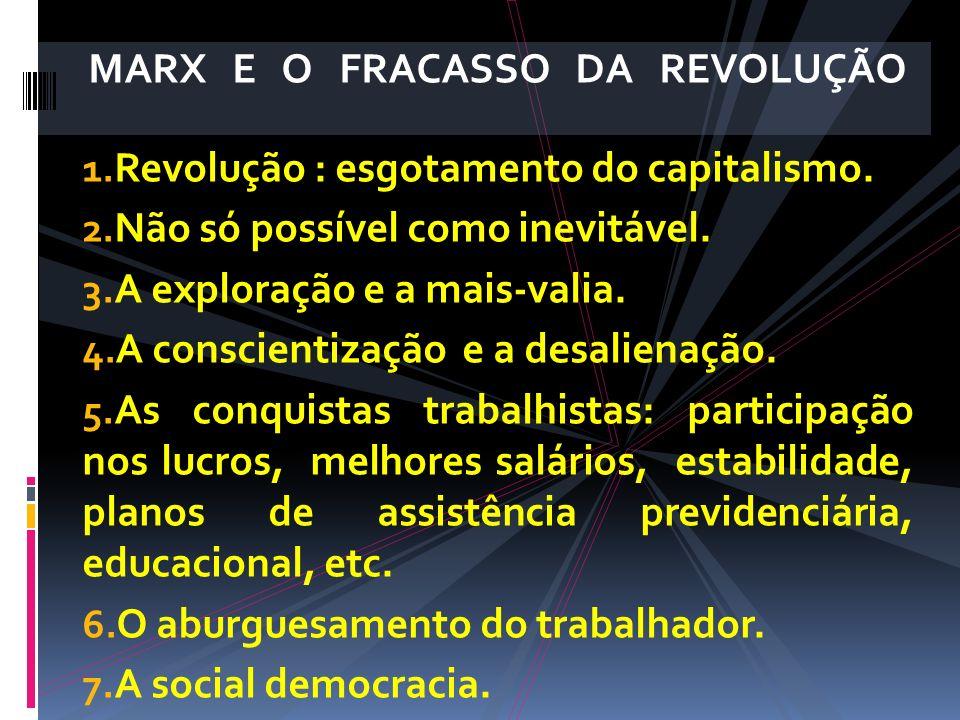 MARX E O FRACASSO DA REVOLUÇÃO 1. Revolução : esgotamento do capitalismo. 2. Não só possível como inevitável. 3. A exploração e a mais-valia. 4. A con