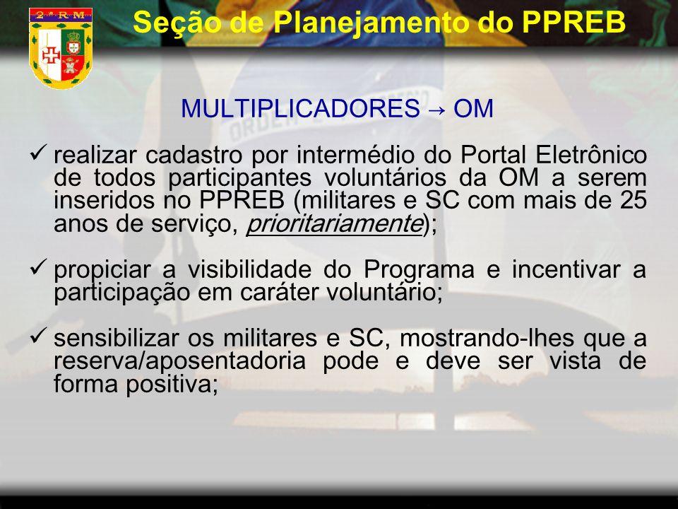 MULTIPLICADORES OM realizar cadastro por intermédio do Portal Eletrônico de todos participantes voluntários da OM a serem inseridos no PPREB (militare