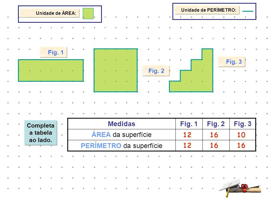Unidade de ÁREA: Completa a tabela ao lado. MedidasFig. 1Fig. 2Fig. 3 ÁREA da superfície PERÍMETRO da superfície Unidade de PERÍMETRO: Fig. 1 Fig. 3 F