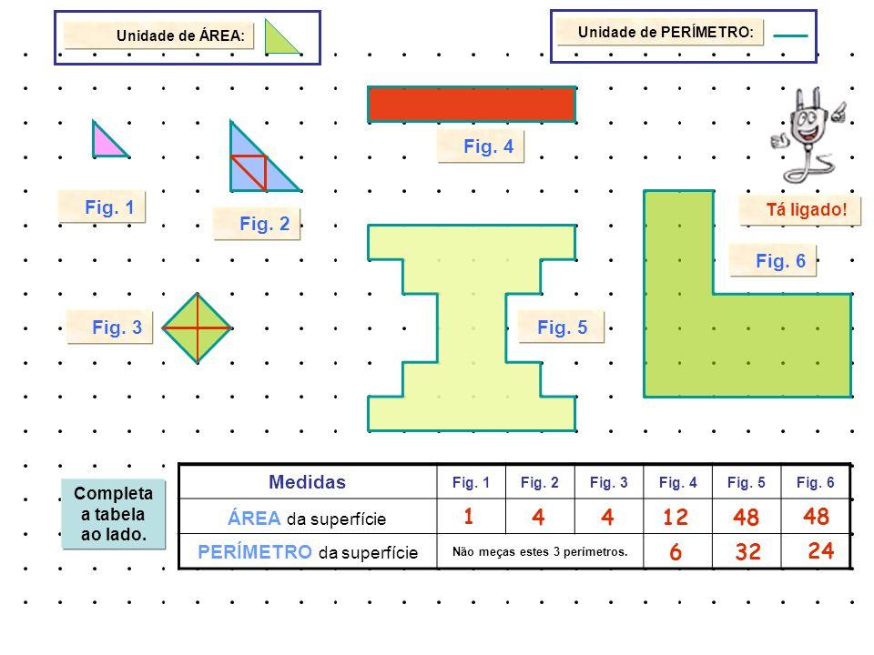 Unidade de ÁREA: Fig. 4 Fig. 6 Fig. 5 Unidade de PERÍMETRO: Completa a tabela ao lado. Medidas Fig. 1Fig. 2Fig. 3Fig. 4Fig. 5Fig. 6 ÁREA da superfície