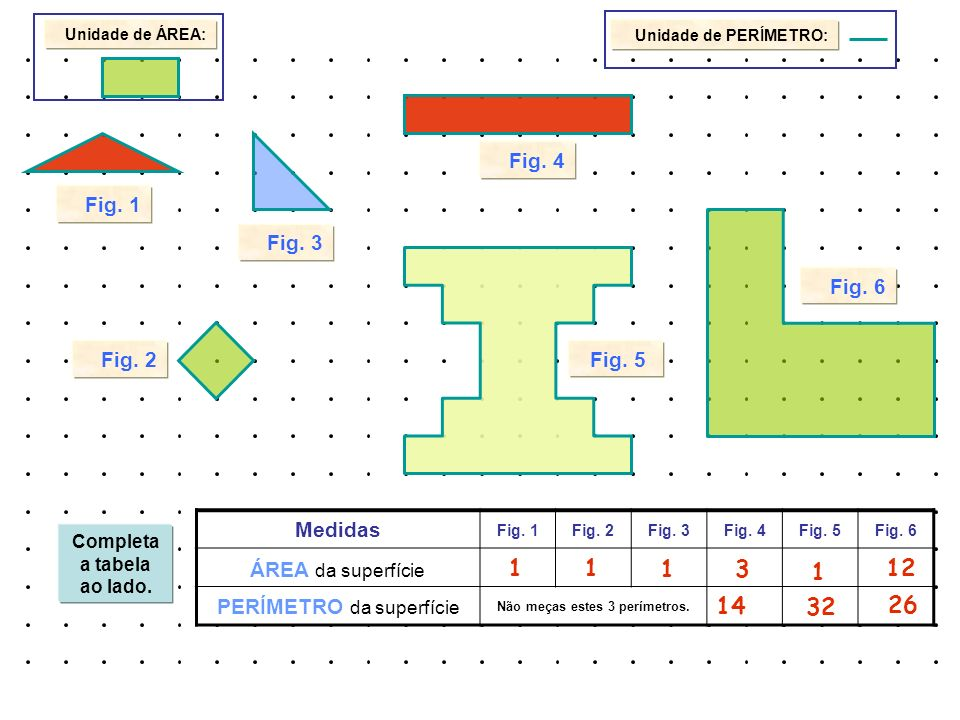 Unidade de ÁREA: Unidade de PERÍMETRO: Completa a tabela ao lado. Medidas Fig. 1Fig. 2Fig. 3Fig. 4Fig. 5Fig. 6 ÁREA da superfície PERÍMETRO da superfí