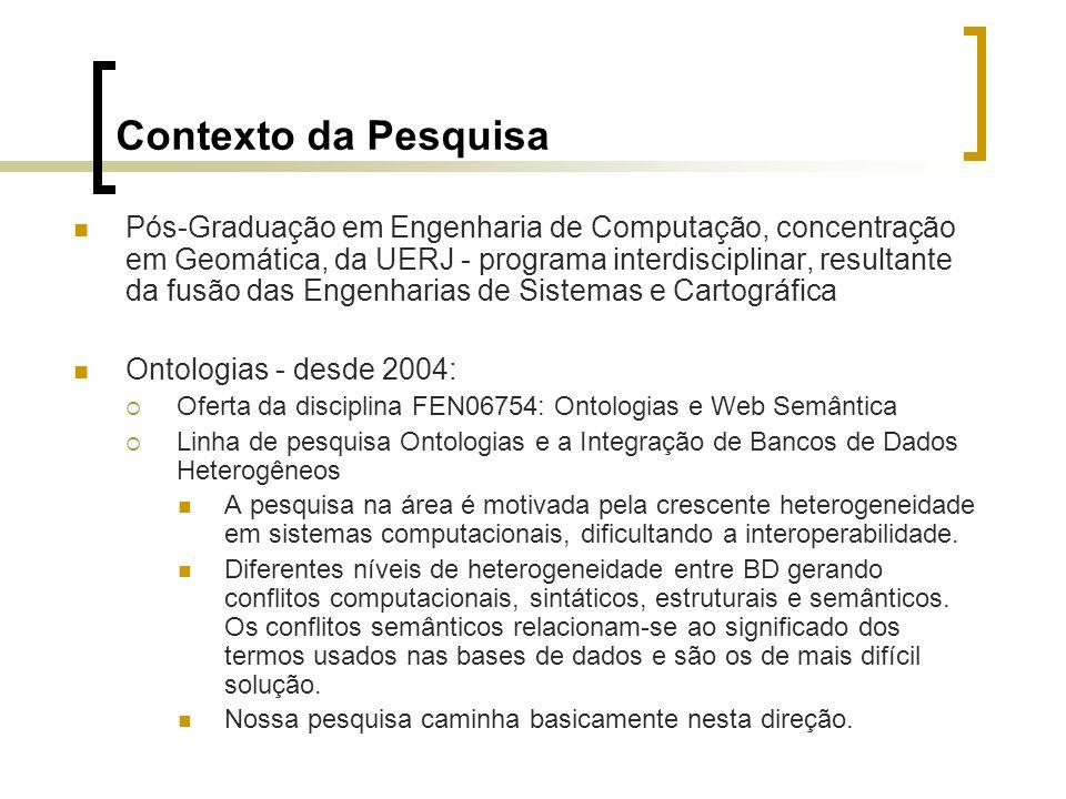 Contexto da Pesquisa Pós-Graduação em Engenharia de Computação, concentração em Geomática, da UERJ - programa interdisciplinar, resultante da fusão da