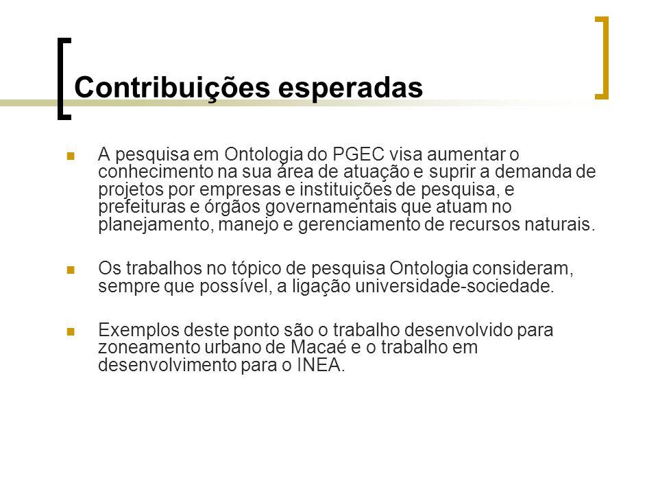 Contribuições esperadas A pesquisa em Ontologia do PGEC visa aumentar o conhecimento na sua área de atuação e suprir a demanda de projetos por empresa