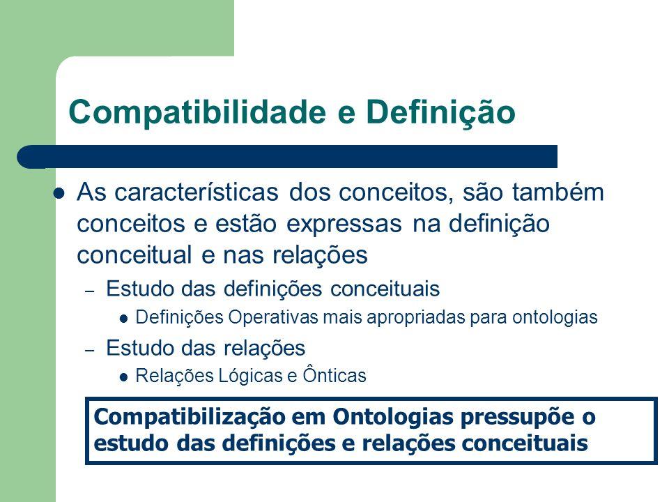 Compatibilidade e Definição As características dos conceitos, são também conceitos e estão expressas na definição conceitual e nas relações – Estudo d