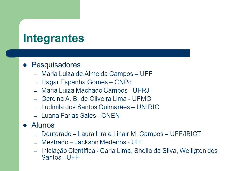 Integrantes Pesquisadores – Maria Luiza de Almeida Campos – UFF – Hagar Espanha Gomes – CNPq – Maria Luiza Machado Campos - UFRJ – Gercina A. B. de Ol
