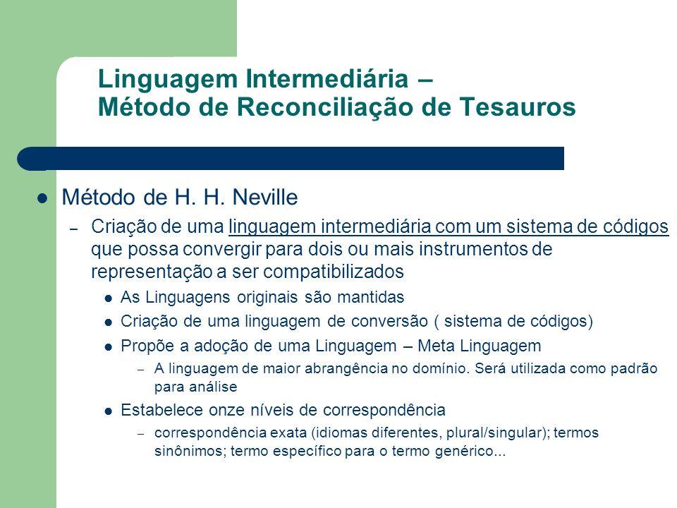 Linguagem Intermediária – Método de Reconciliação de Tesauros Método de H. H. Neville – Criação de uma linguagem intermediária com um sistema de códig