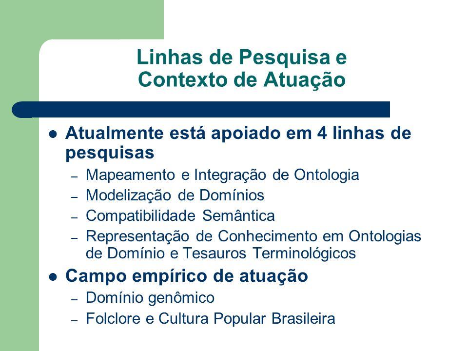 Linhas de Pesquisa e Contexto de Atuação Atualmente está apoiado em 4 linhas de pesquisas – Mapeamento e Integração de Ontologia – Modelização de Domí