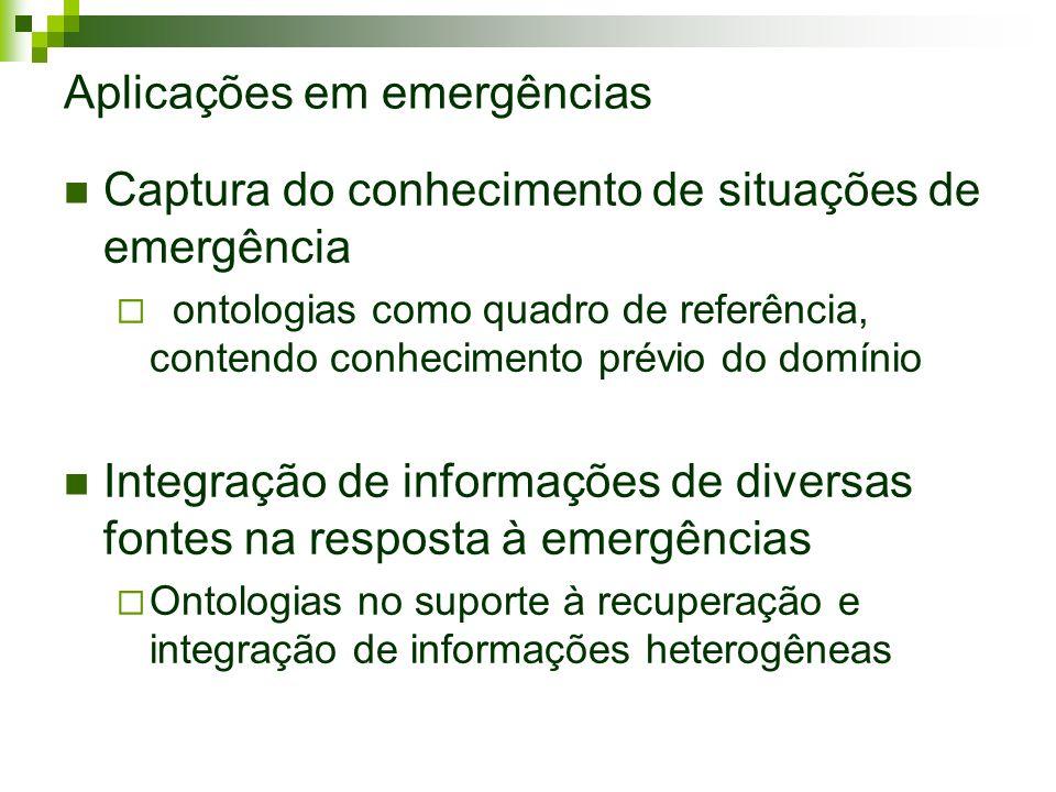 Aplicações em emergências Captura do conhecimento de situações de emergência ontologias como quadro de referência, contendo conhecimento prévio do dom