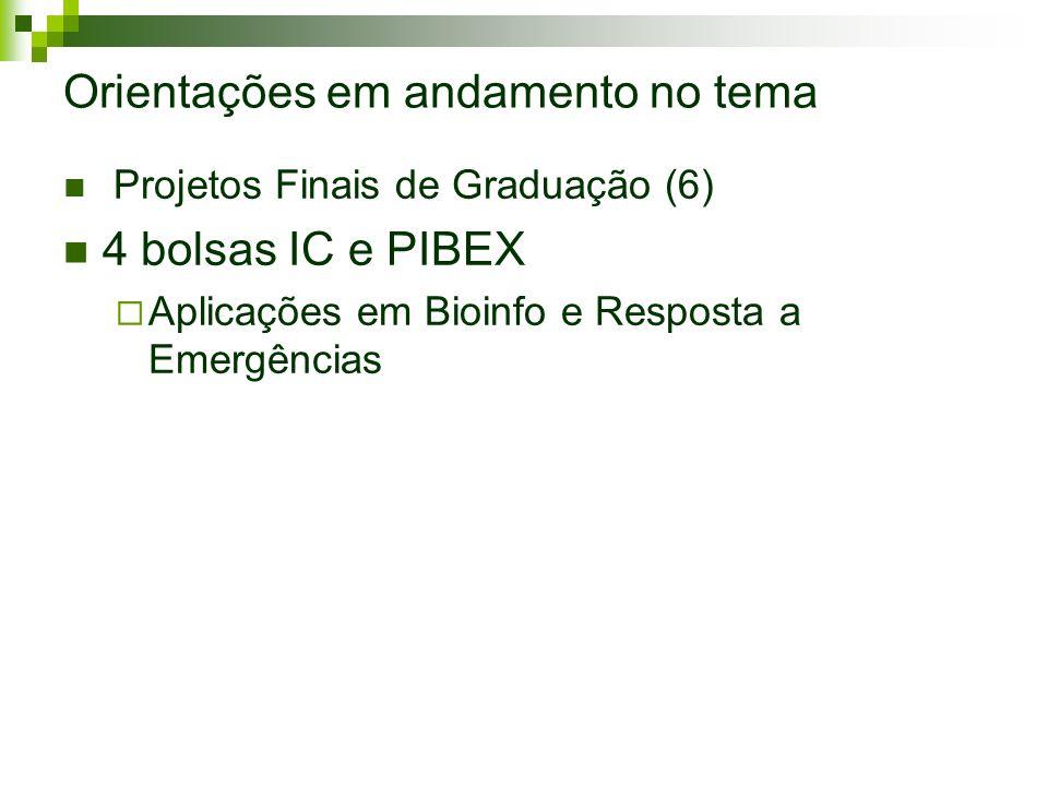 Orientações em andamento no tema Projetos Finais de Graduação (6) 4 bolsas IC e PIBEX Aplicações em Bioinfo e Resposta a Emergências