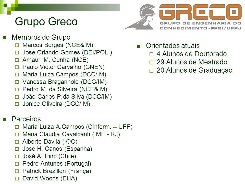 Grupo Greco Orientados atuais 4 Alunos de Doutorado 29 Alunos de Mestrado 20 Alunos de Graduação Membros do Grupo Marcos Borges (NCE&IM) Jose Orlando