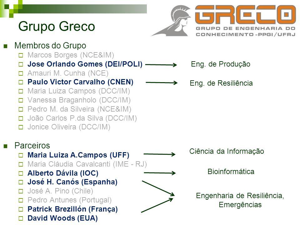Grupo Greco Membros do Grupo Marcos Borges (NCE&IM) Jose Orlando Gomes (DEI/POLI) Amauri M. Cunha (NCE) Paulo Victor Carvalho (CNEN) Maria Luiza Campo