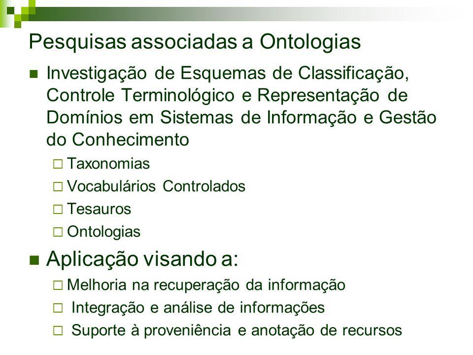 Pesquisas associadas a Ontologias Investigação de Esquemas de Classificação, Controle Terminológico e Representação de Domínios em Sistemas de Informa