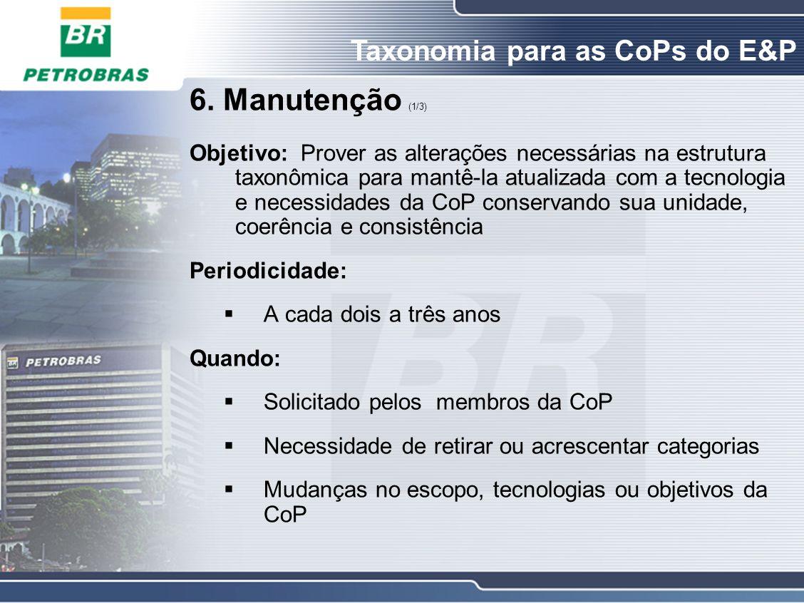 6. Manutenção (1/3) Objetivo: Prover as alterações necessárias na estrutura taxonômica para mantê-la atualizada com a tecnologia e necessidades da CoP