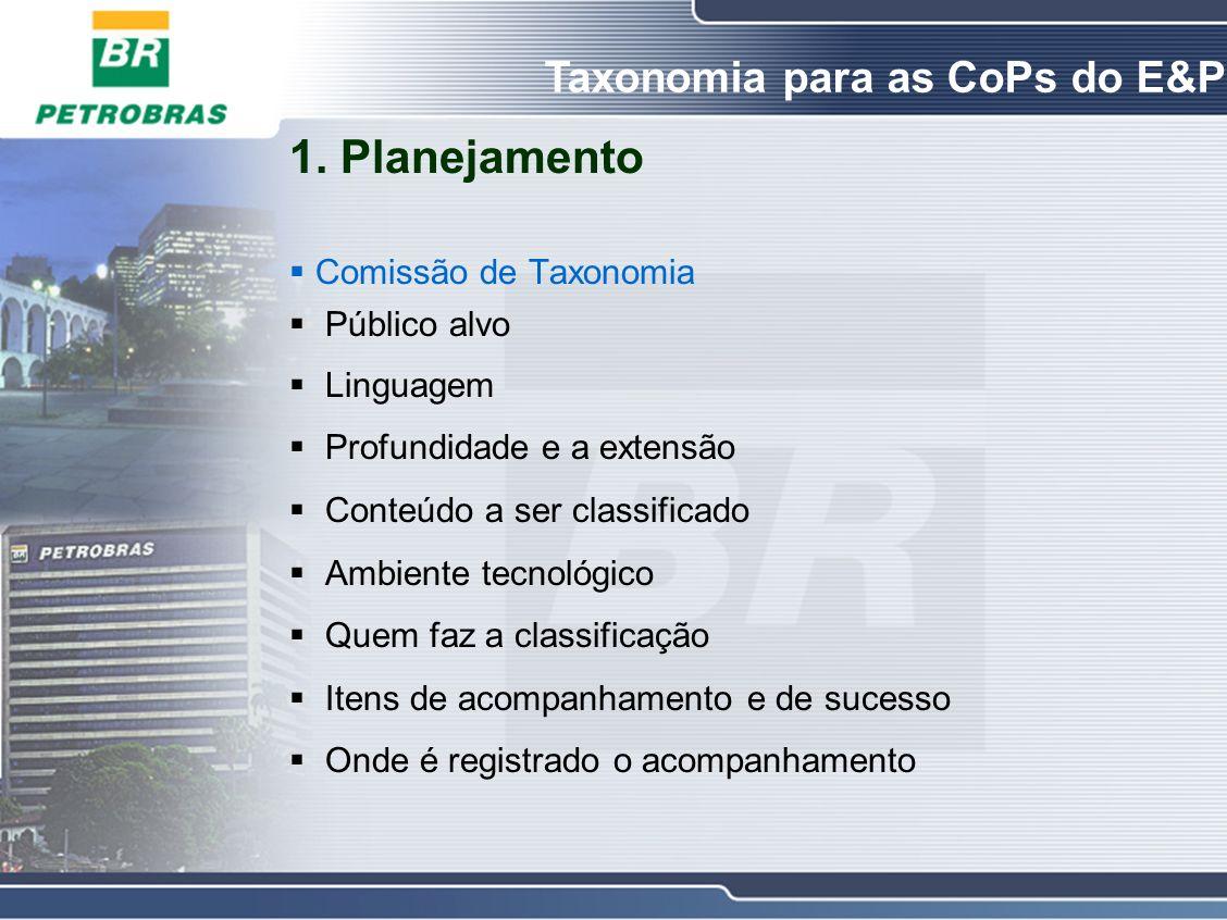 1. Planejamento Comissão de Taxonomia Público alvo Linguagem Profundidade e a extensão Conteúdo a ser classificado Ambiente tecnológico Quem faz a cla