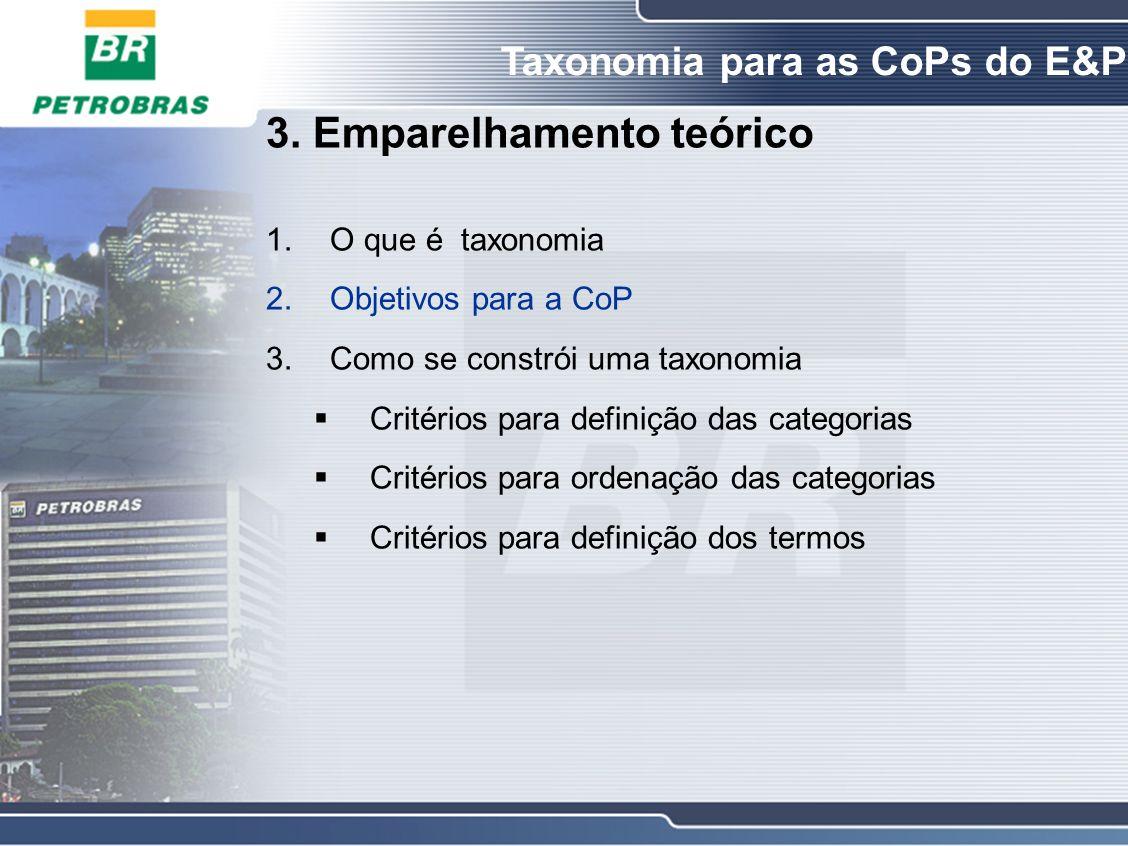3. Emparelhamento teórico 1.O que é taxonomia 2.Objetivos para a CoP 3.Como se constrói uma taxonomia Critérios para definição das categorias Critério
