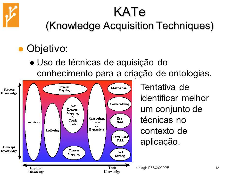 21/09/2009PONTOPESC - Grupo de Pesquisa em Ontologia PESC/COPPE12 KATe (Knowledge Acquisition Techniques) Objetivo: Uso de técnicas de aquisição do co