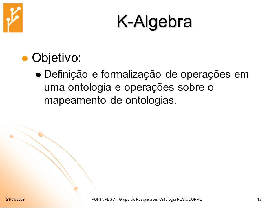 21/09/2009PONTOPESC - Grupo de Pesquisa em Ontologia PESC/COPPE13 K-Algebra Objetivo: Definição e formalização de operações em uma ontologia e operaçõ