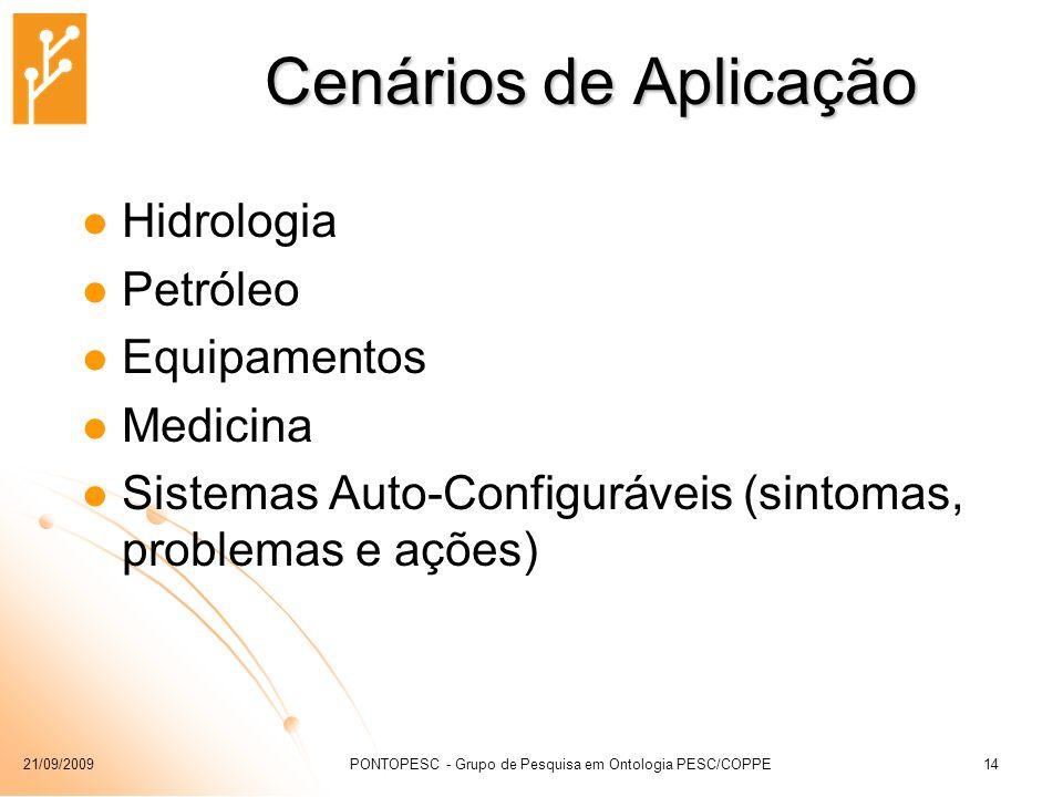 21/09/2009PONTOPESC - Grupo de Pesquisa em Ontologia PESC/COPPE14 Cenários de Aplicação Hidrologia Petróleo Equipamentos Medicina Sistemas Auto-Config