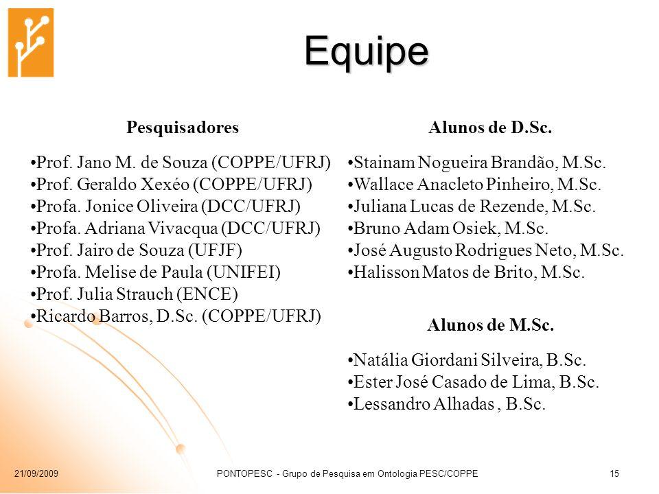 21/09/2009PONTOPESC - Grupo de Pesquisa em Ontologia PESC/COPPE15 Equipe Pesquisadores Prof. Jano M. de Souza (COPPE/UFRJ) Prof. Geraldo Xexéo (COPPE/