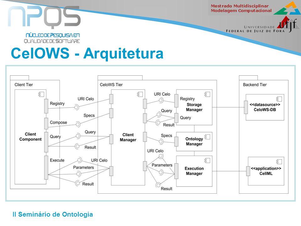 II Seminário de Ontologia CelOWS - Arquitetura